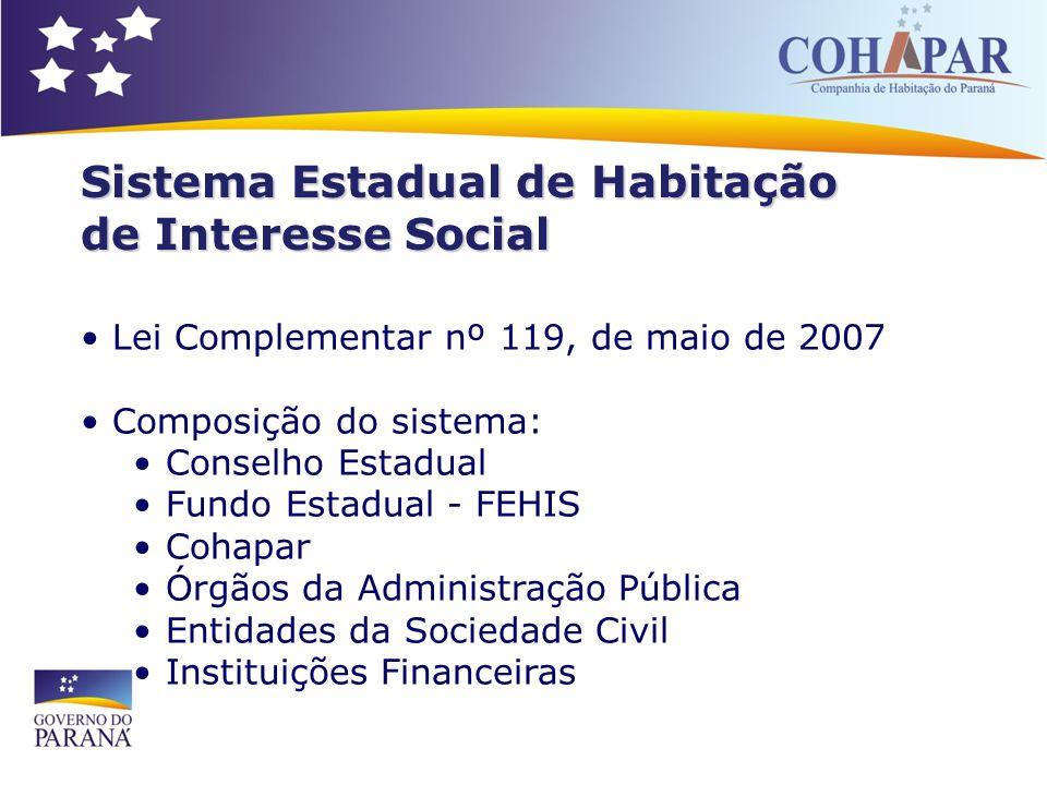 Sistema Estadual de Habitação de Interesse Social Lei Complementar nº 119, de maio de 2007 Composição do sistema: Conselho Estadual Fundo Estadual - FEHIS Cohapar Órgãos da Administração Pública Entidades da Sociedade Civil Instituições Financeiras