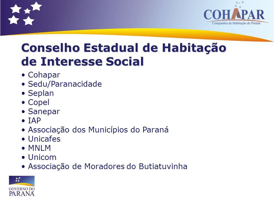 Conselho Estadual de Habitação de Interesse Social Cohapar Sedu/Paranacidade Seplan Copel Sanepar IAP Associação dos Municípios do Paraná Unicafes MNL