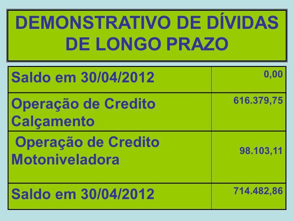 RECURSOS DE CONVÊNIOS Convenio Pavimentação Asfaltica Rua Luiz Constantino e Rio Grande doSUL 33.115,60 Convenio Recape Asfaltico Rua Iguaçu, Rua Para
