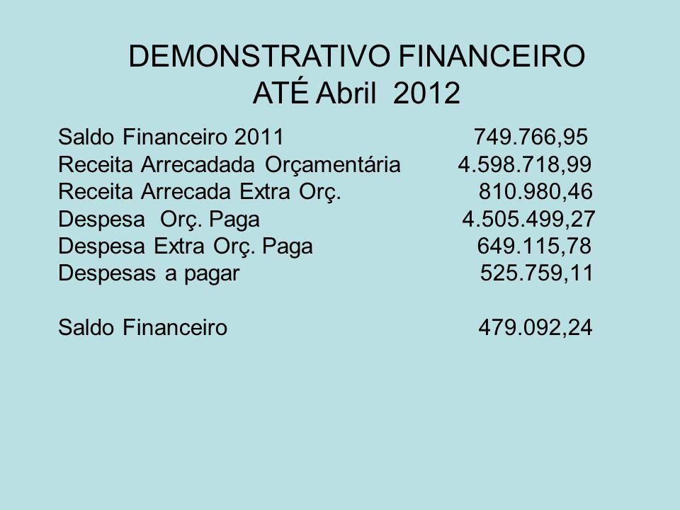 Saldo Fundef 2011 3.540,81 Receita FUNDEF 2012 411.762,36 Despesa Fundef 60% e 40% 404.732,84 Saldo em Conta Corrente 10.570,83 FUNDEF 60% e 40%- MAGI