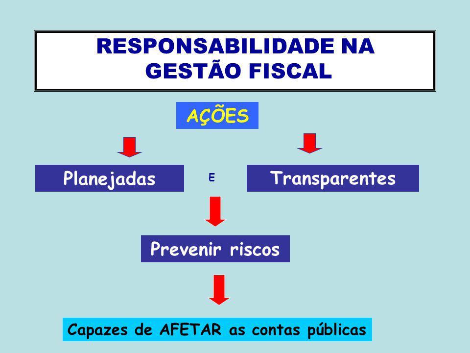 PREFEITURA MUNICIPAL DE CRUZEIRO DO IGUACU GESTÃO: 2009/2012 DILMAR TURMINA Luiz Alberi kastner Pontes Em cumprimento à Lei de Responsabilidade Fiscal