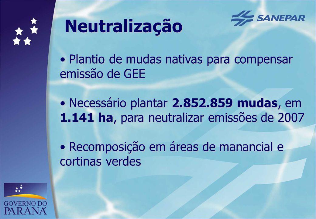10 Neutralização Plantio de mudas nativas para compensar emissão de GEE Plantio de mudas nativas para compensar emissão de GEE Necessário plantar 2.85