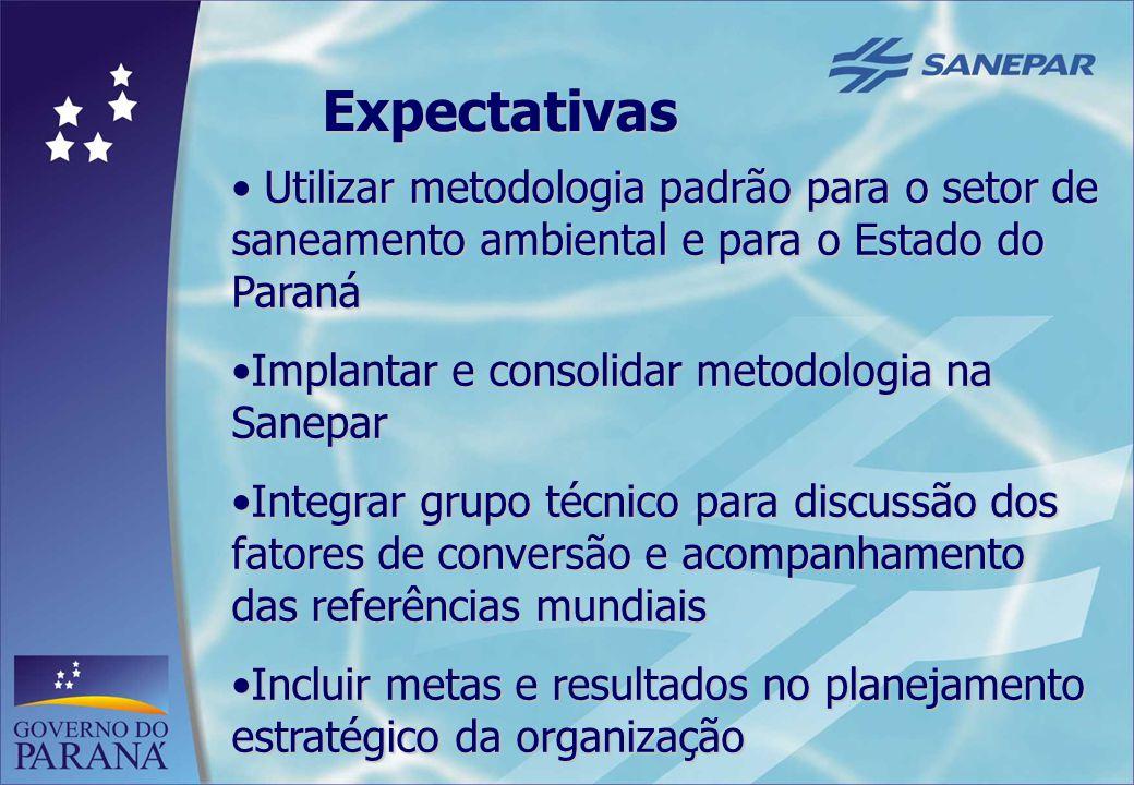15 Expectativas Utilizar metodologia padrão para o setor de saneamento ambiental e para o Estado do Paraná Utilizar metodologia padrão para o setor de