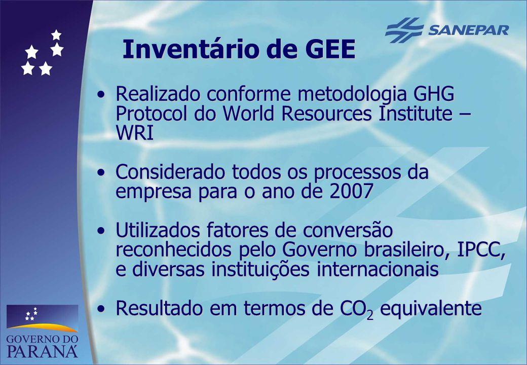 2 Inventário de GEE Realizado conforme metodologia GHG Protocol do World Resources Institute – WRIRealizado conforme metodologia GHG Protocol do World