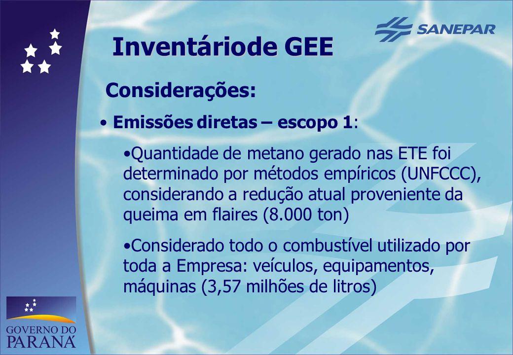 3 Considerações: Emissões diretas – escopo 1: Quantidade de metano gerado nas ETE foi determinado por métodos empíricos (UNFCCC), considerando a reduç