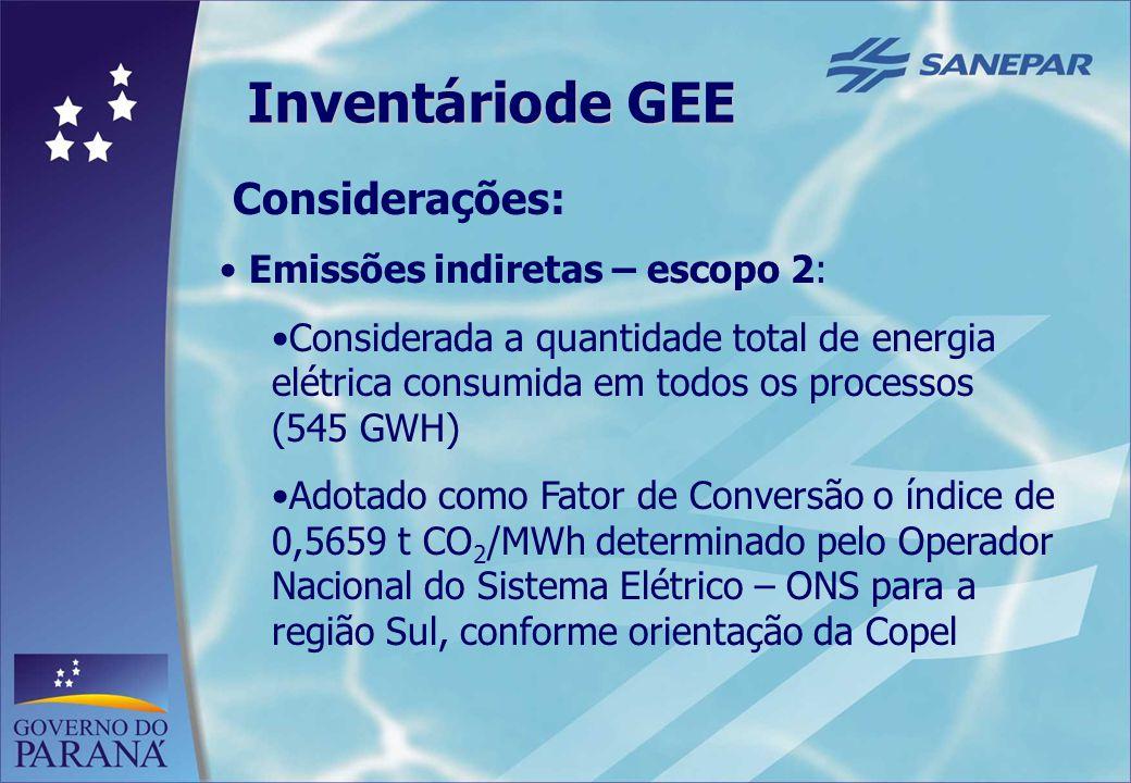 4 Considerações: Emissões indiretas – escopo 2: Considerada a quantidade total de energia elétrica consumida em todos os processos (545 GWH) Adotado c