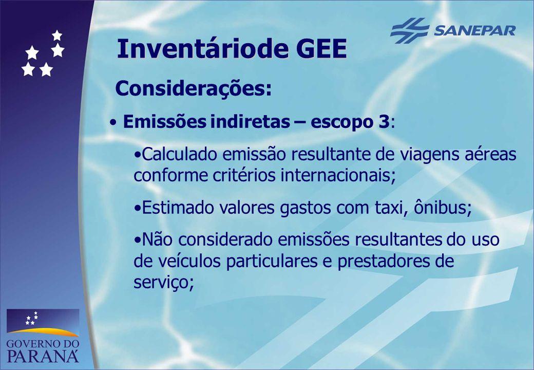5 Considerações: Emissões indiretas – escopo 3: Calculado emissão resultante de viagens aéreas conforme critérios internacionais; Estimado valores gas