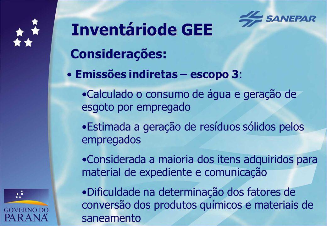 6 Considerações: Emissões indiretas – escopo 3: Calculado o consumo de água e geração de esgoto por empregado Estimada a geração de resíduos sólidos p