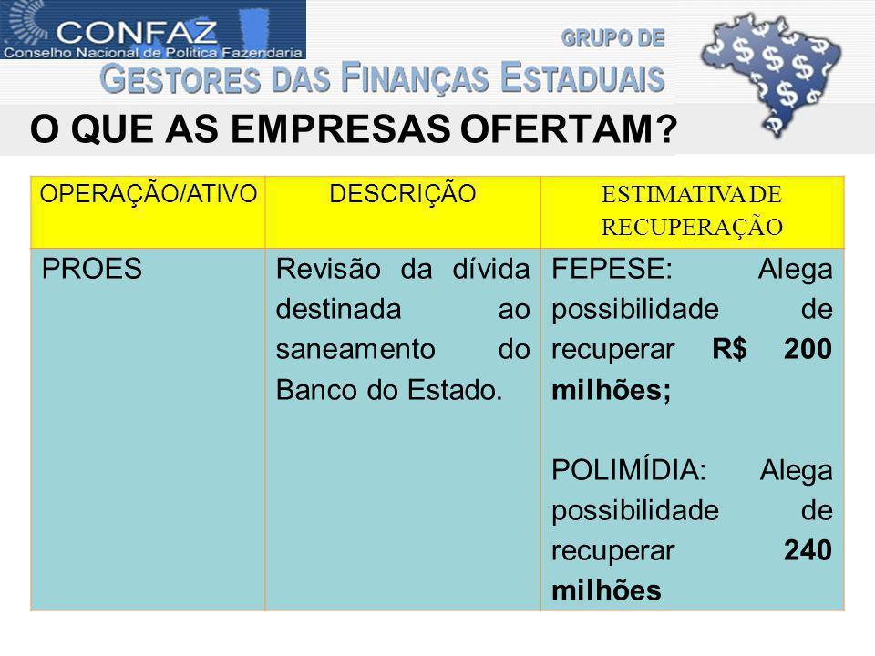 O QUE AS EMPRESAS OFERTAM? OPERAÇÃO/ATIVODESCRIÇÃO ESTIMATIVA DE RECUPERAÇÃO PROESRevisão da dívida destinada ao saneamento do Banco do Estado. FEPESE