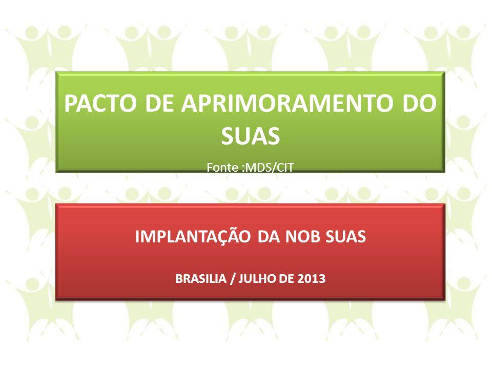 PACTO DE APRIMORAMENTO DO SUAS Fonte :MDS/CIT IMPLANTAÇÃO DA NOB SUAS BRASILIA / JULHO DE 2013