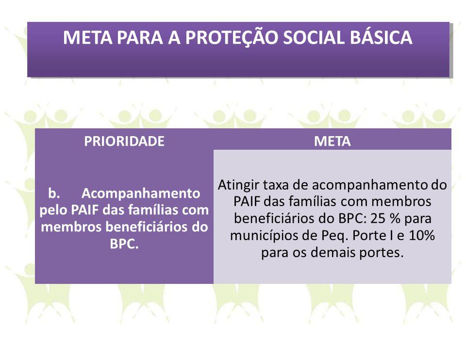 META PARA A PROTEÇÃO SOCIAL BÁSICA PRIORIDADEMETA b. Acompanhamento pelo PAIF das famílias com membros beneficiários do BPC. Atingir taxa de acompanha