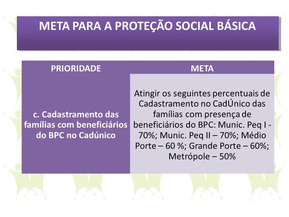 META PARA A PROTEÇÃO SOCIAL BÁSICA PRIORIDADEMETA c. Cadastramento das famílias com beneficiários do BPC no Cadúnico Atingir os seguintes percentuais