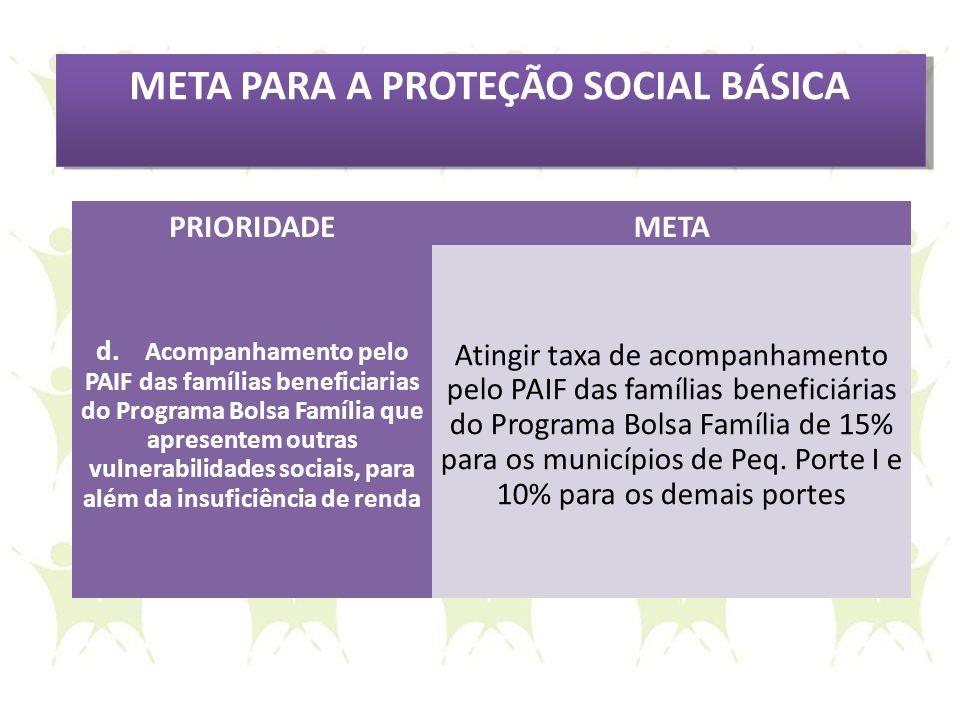 META PARA A PROTEÇÃO SOCIAL BÁSICA PRIORIDADEMETA d. Acompanhamento pelo PAIF das famílias beneficiarias do Programa Bolsa Família que apresentem outr