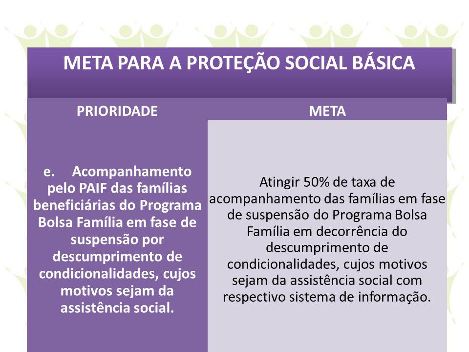 META PARA A PROTEÇÃO SOCIAL BÁSICA PRIORIDADEMETA e. Acompanhamento pelo PAIF das famílias beneficiárias do Programa Bolsa Família em fase de suspensã