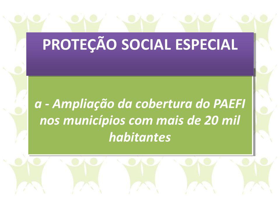 a - Ampliação da cobertura do PAEFI nos municípios com mais de 20 mil habitantes a - Ampliação da cobertura do PAEFI nos municípios com mais de 20 mil