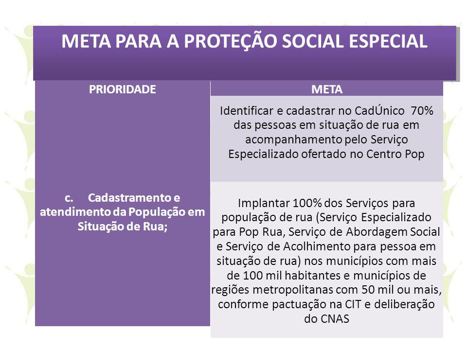 META PARA A PROTEÇÃO SOCIAL ESPECIAL PRIORIDADEMETA c. Cadastramento e atendimento da População em Situação de Rua; Identificar e cadastrar no CadÚnic