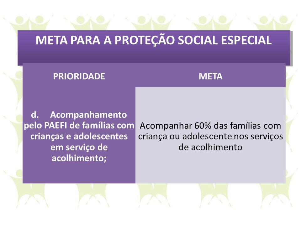 META PARA A PROTEÇÃO SOCIAL ESPECIAL PRIORIDADEMETA d. Acompanhamento pelo PAEFI de famílias com crianças e adolescentes em serviço de acolhimento; Ac