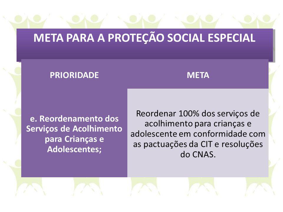 META PARA A PROTEÇÃO SOCIAL ESPECIAL PRIORIDADEMETA e. Reordenamento dos Serviços de Acolhimento para Crianças e Adolescentes; Reordenar 100% dos serv