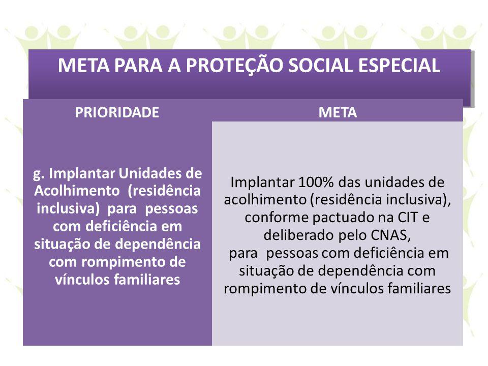 META PARA A PROTEÇÃO SOCIAL ESPECIAL PRIORIDADEMETA g. Implantar Unidades de Acolhimento (residência inclusiva) para pessoas com deficiência em situaç