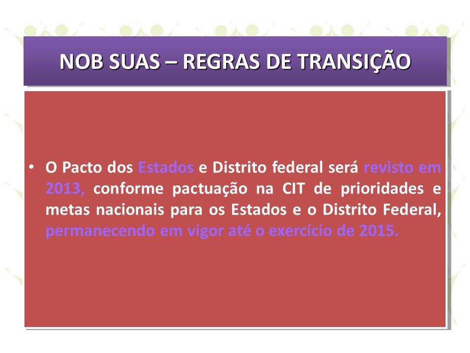 NOB SUAS – REGRAS DE TRANSIÇÃO O Pacto dos Estados e Distrito federal será revisto em 2013, conforme pactuação na CIT de prioridades e metas nacionais