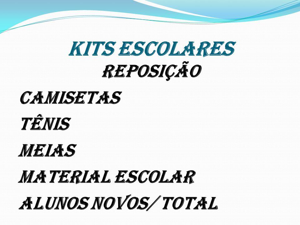 KITS ESCOLARES REPOSIÇÃO CAMISETAS TÊNIS MEIAS MATERIAL ESCOLAR ALUNOS NOVOS/ TOTAL