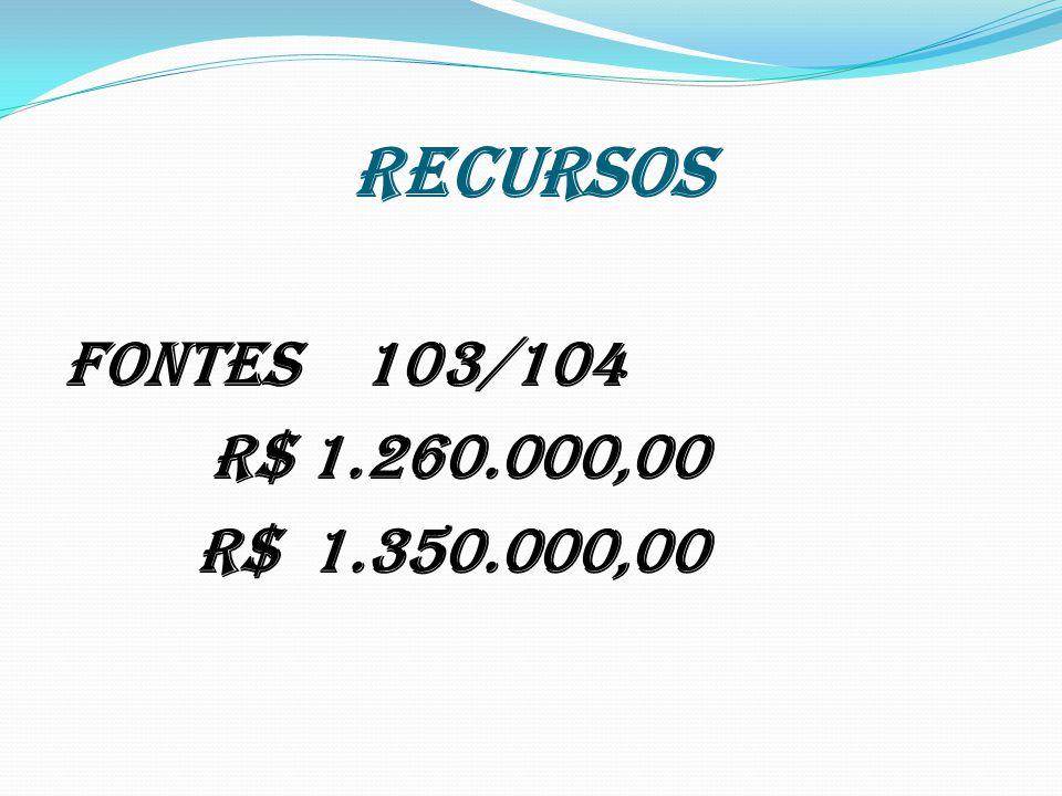RECURSOS FONTES 103/104 R$ 1.260.000,00 R$ 1.350.000,00