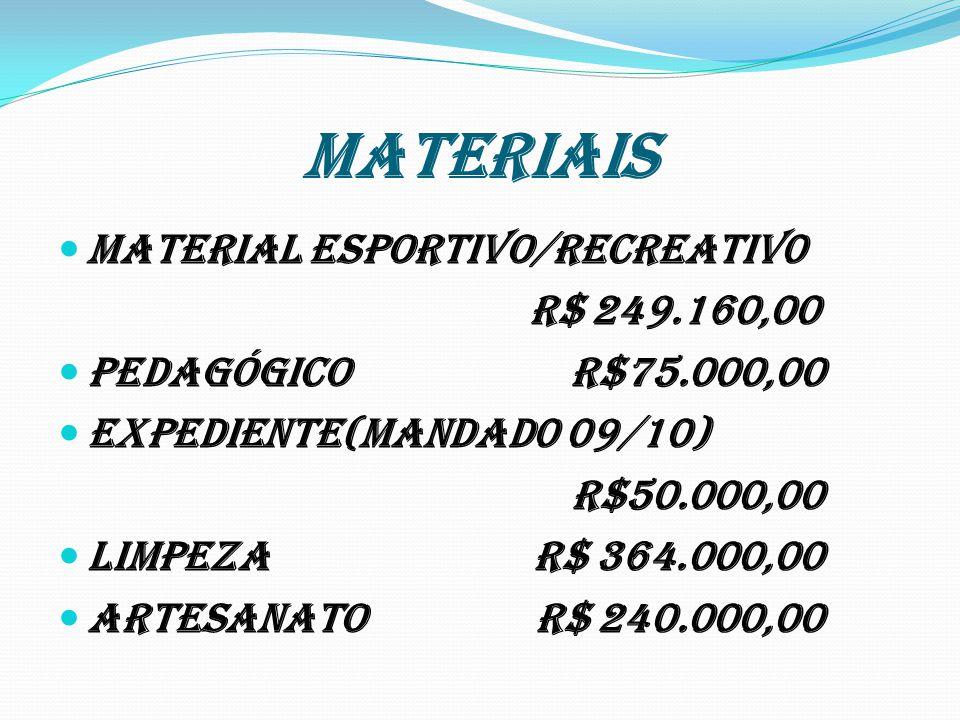 MATERIAIS Material esportivo/recreativ0 R$ 249.160,00 Pedagógico R$75.000,00 Expediente(mandad0 09/10) R$50.000,00 Limpeza R$ 364.000,00 Artesanato R$
