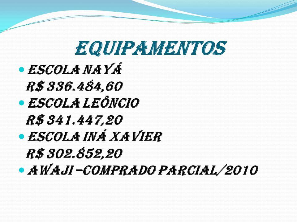 EQUIPAMENTOS Escola Nayá R$ 336.484,60 Escola Leôncio R$ 341.447,20 Escola Iná Xavier R$ 302.852,20 Awaji –comprado PARCIAL/2010