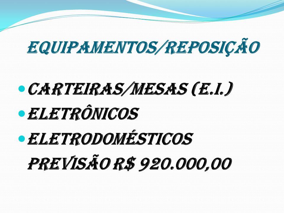 EQUIPAMENTOS/REPOSIÇÃO Carteiras/mesas (E.I.) Eletrônicos Eletrodomésticos Previsão R$ 920.000,00