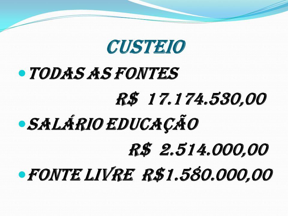 CUSTEIO TODAS AS FONTES R$ 17.174.530,00 Salário educação r$ 2.514.000,00 Fonte Livre R$1.580.000,00
