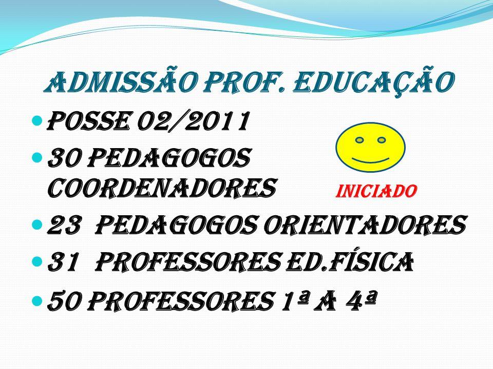 ADMISSÃO PROF. EDUCAÇÃO Posse 02/2011 30 Pedagogos coordenadores INICIADO 23 Pedagogos orientadores 31 Professores Ed.Física 50 Professores 1 ª a 4ª