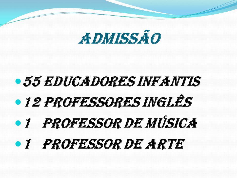 ADMISSÃO 55 Educadores Infantis 12 Professores Inglês 1 Professor de Música 1 Professor de Arte