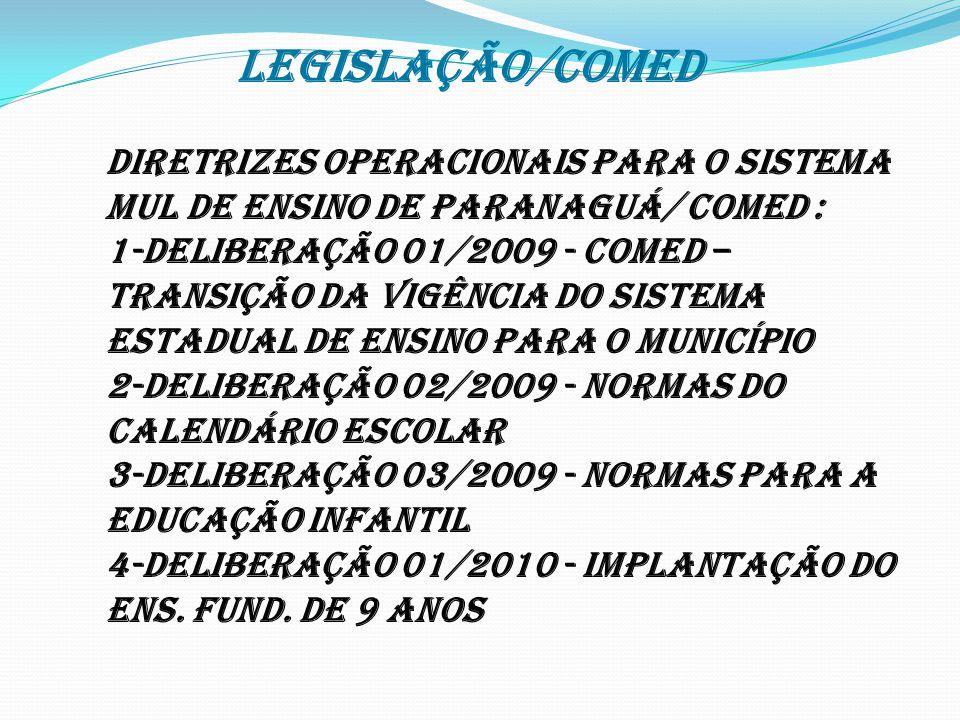 1. * LEGISLAÇÃO/COMED DIRETRIZES OPERACIONAIS PARA O SISTEMA MUL DE ENSINO DE PARANAGUÁ/ COMED : 1-DELIBERAÇÃO 01/2009 - COMED – Transição da vigência