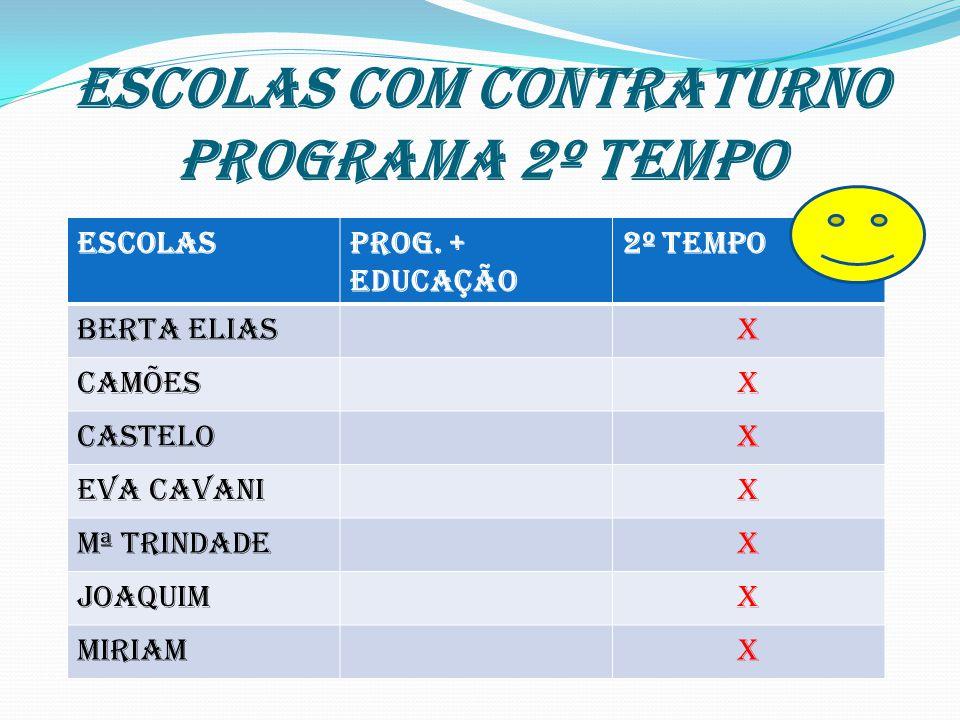 ESCOLAS COM CONTRATURNO PROGRAMA 2º TEMPO ESCOLASPROG. + EDUCAÇÃO 2º TEMPO BERTA ELIASX CAMÕESX CASTELOX EVA CAVANIX Mª TRINDADEX JOAQUIMX MIRIAMX