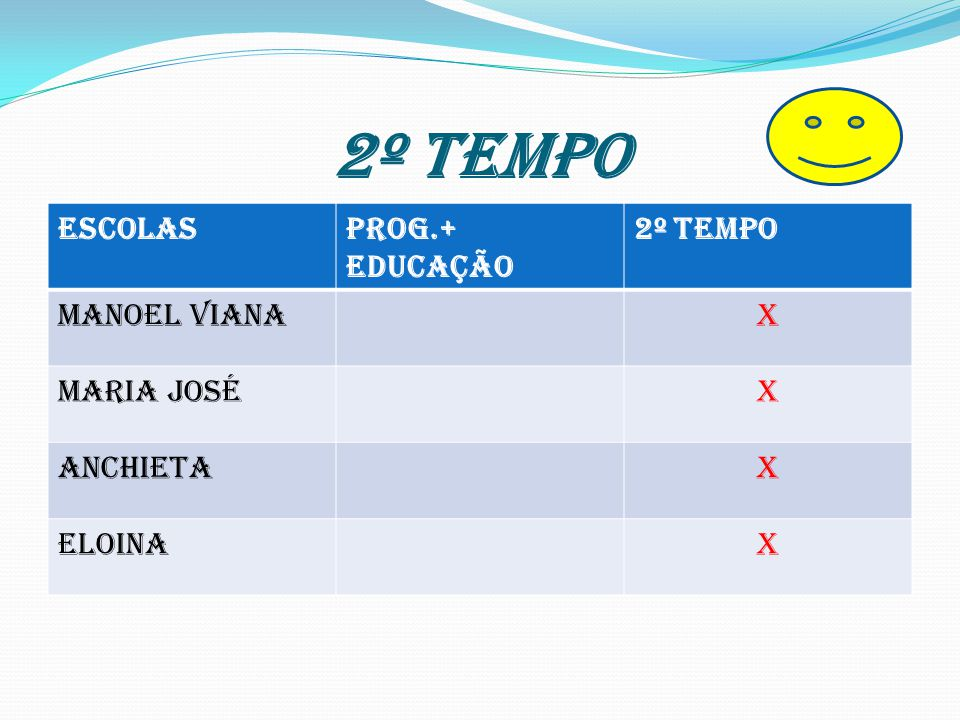 2º TEMPO ESCOLASPROG.+ EDUCAÇÃO 2º TEMPO MANOEL VIANAX MARIA JOSÉX ANCHIETAX ELOINAX