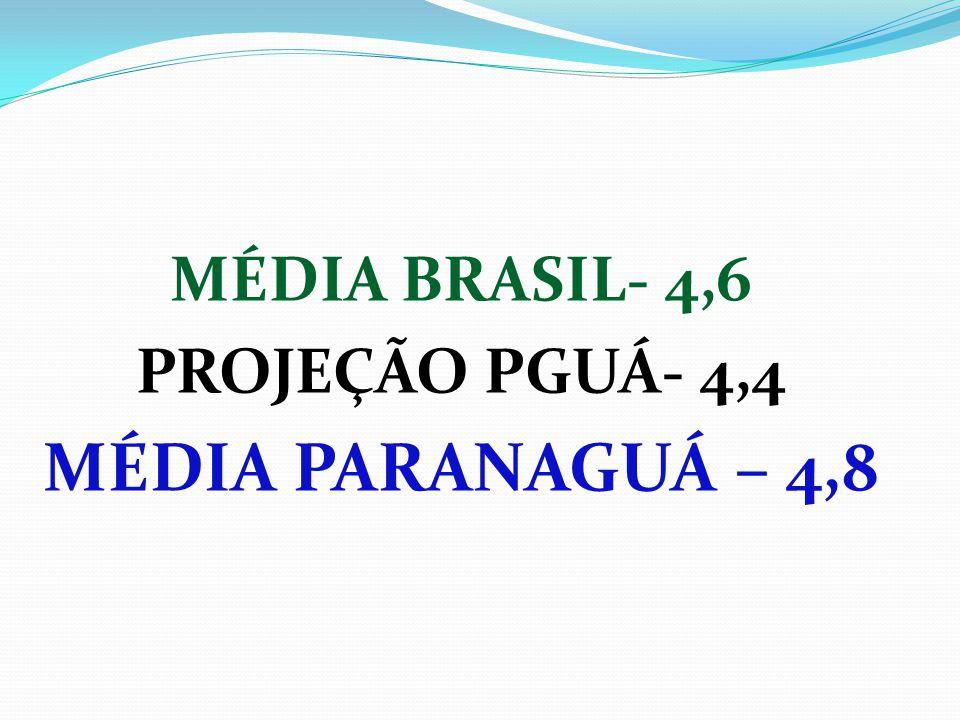 MÉDIA BRASIL- 4,6 PROJEÇÃO PGUÁ- 4,4 MÉDIA PARANAGUÁ – 4,8