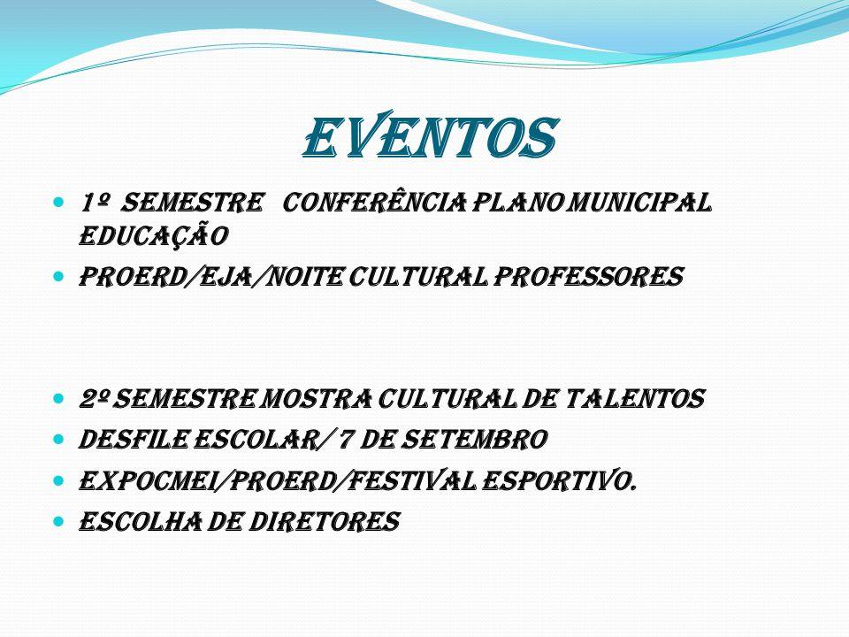 EVENTOS 1º semestre Conferência Plano Municipal Educação Proerd/EJA/Noite Cultural Professores 2º semestre Mostra Cultural de Talentos Desfile EscolaR