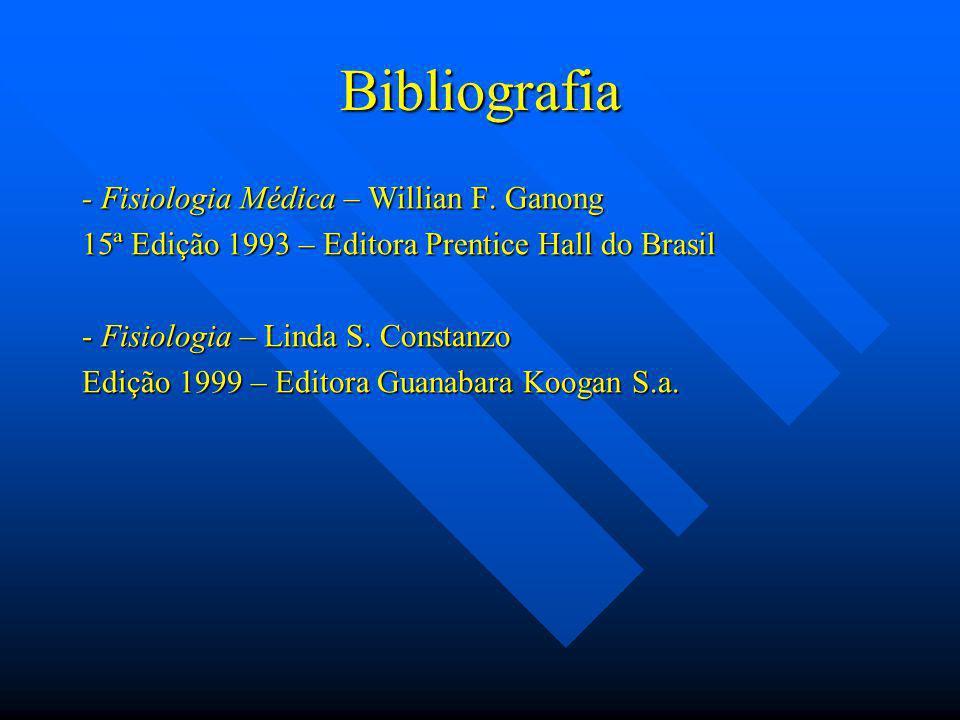 Bibliografia - Fisiologia Médica – Willian F. Ganong 15ª Edição 1993 – Editora Prentice Hall do Brasil - Fisiologia – Linda S. Constanzo Edição 1999 –