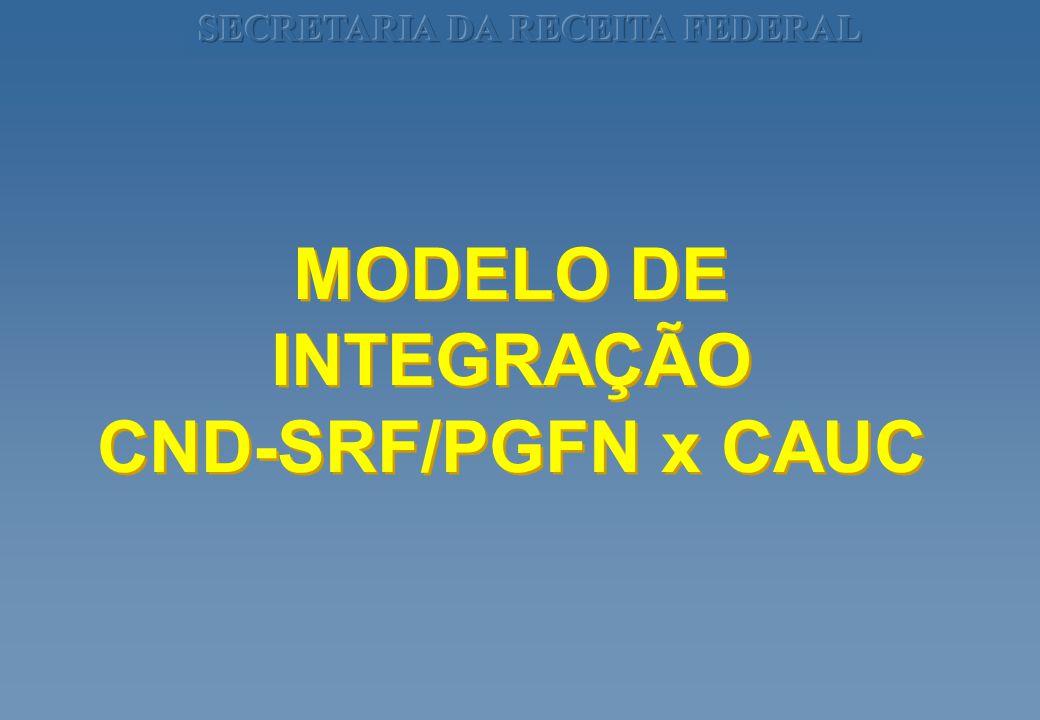 MODELO DE INTEGRAÇÃO CND-SRF/PGFN x CAUC MODELO DE INTEGRAÇÃO CND-SRF/PGFN x CAUC