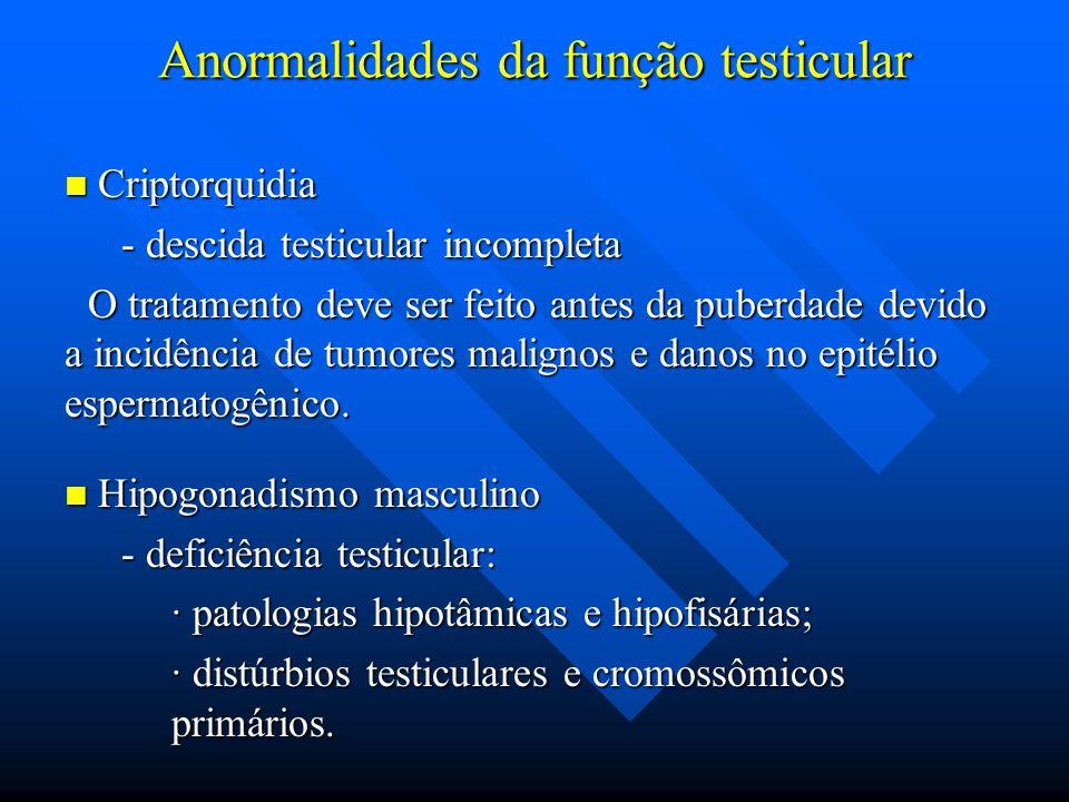 Anormalidades da função testicular Criptorquidia Criptorquidia - descida testicular incompleta O tratamento deve ser feito antes da puberdade devido a