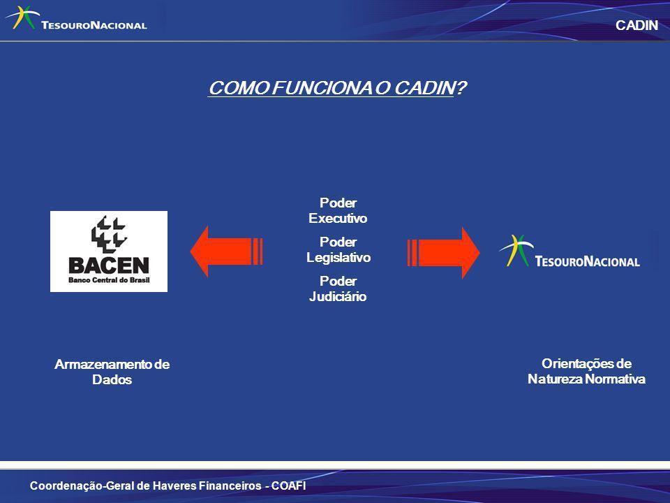 5 Coordenação-Geral de Haveres Financeiros - COAFI CADIN COMO OCORREM AS INCLUSÕES.