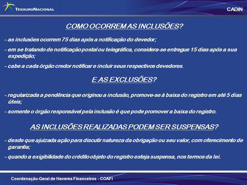 6 Coordenação-Geral de Haveres Financeiros - COAFI CADIN QUANDO O CADIN DEVE SER CONSULTADO.