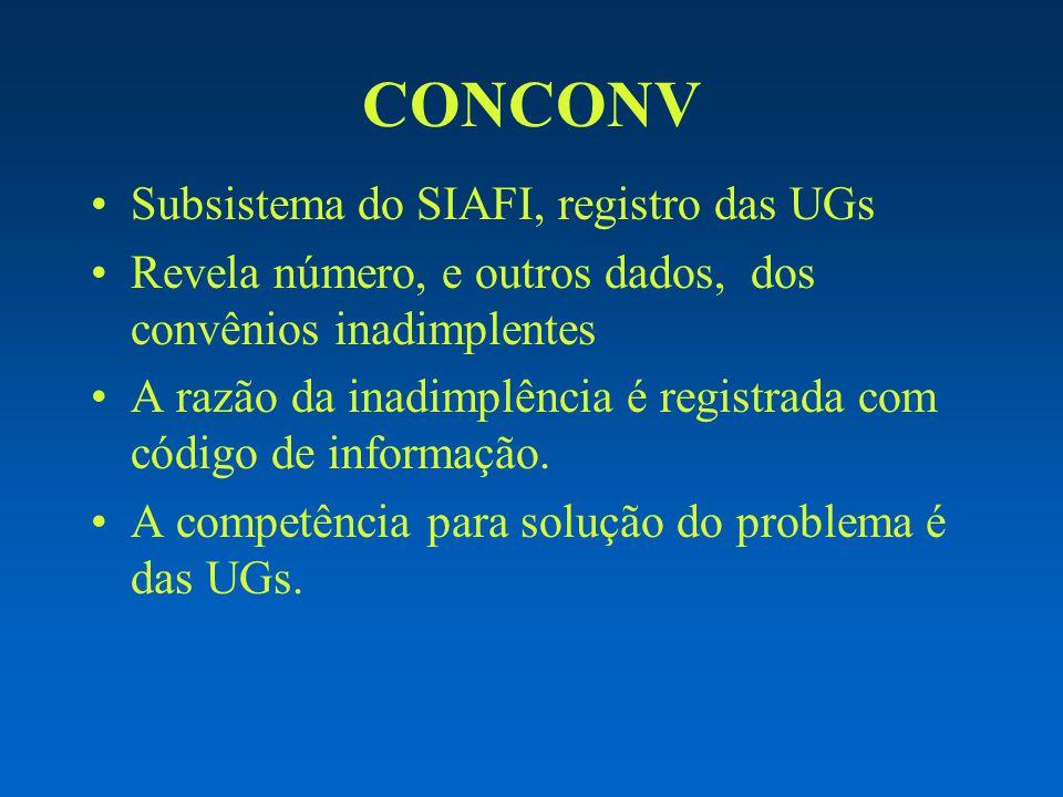 CONCONV Subsistema do SIAFI, registro das UGs Revela número, e outros dados, dos convênios inadimplentes A razão da inadimplência é registrada com código de informação.