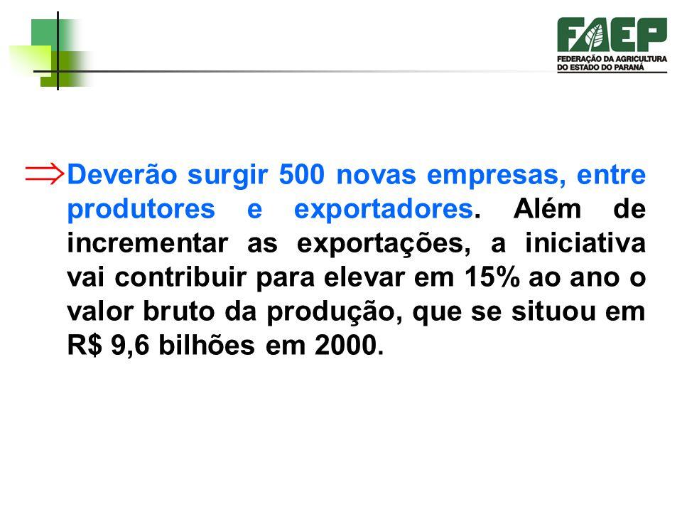 Para elevar as vendas externas e ingressar em novos mercados, o Instituto Brasileiro de Frutas (Ibraf) renovou parceria com a Agência de Promoção de E