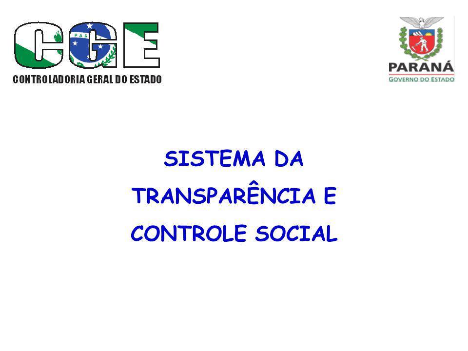 SISTEMA DA TRANSPARÊNCIA E CONTROLE SOCIAL