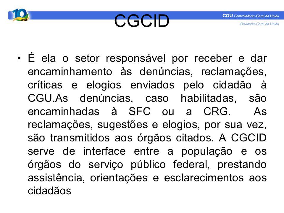 CGCID É ela o setor responsável por receber e dar encaminhamento às denúncias, reclamações, críticas e elogios enviados pelo cidadão à CGU.As denúncias, caso habilitadas, são encaminhadas à SFC ou a CRG.