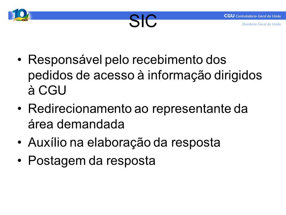 SIC Responsável pelo recebimento dos pedidos de acesso à informação dirigidos à CGU Redirecionamento ao representante da área demandada Auxílio na elaboração da resposta Postagem da resposta