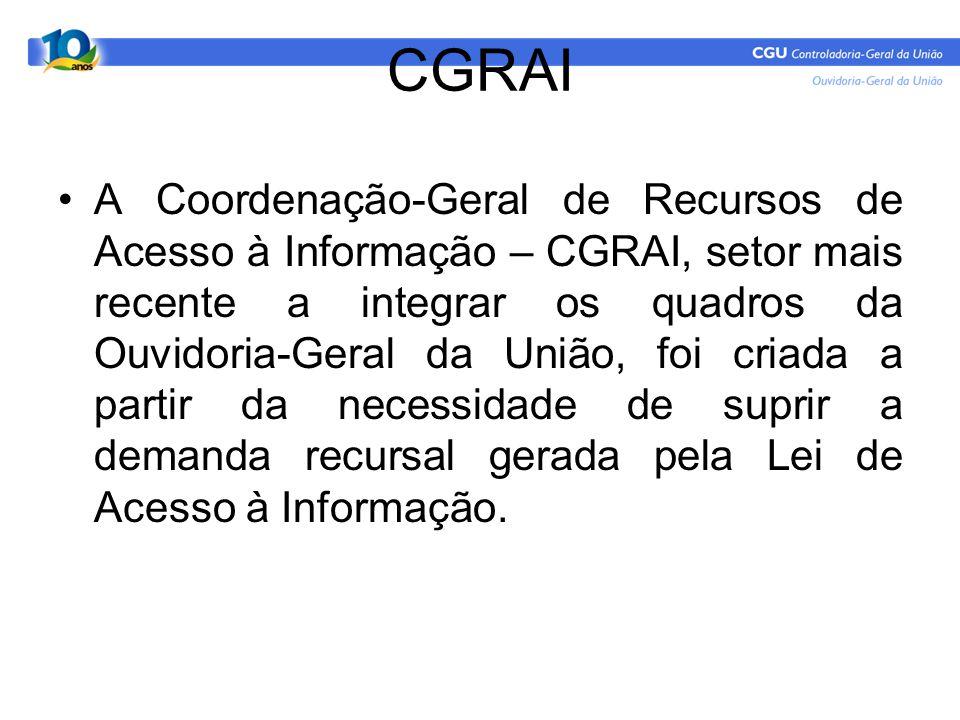 CGRAI A Coordenação-Geral de Recursos de Acesso à Informação – CGRAI, setor mais recente a integrar os quadros da Ouvidoria-Geral da União, foi criada a partir da necessidade de suprir a demanda recursal gerada pela Lei de Acesso à Informação.