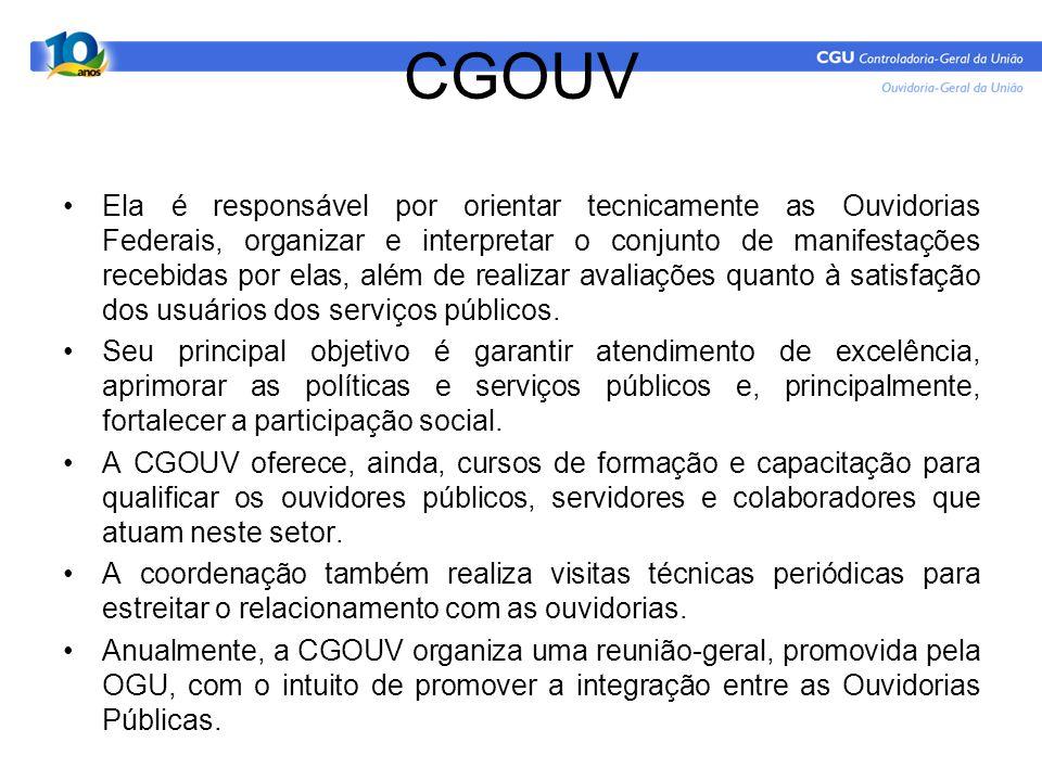 CGOUV Ela é responsável por orientar tecnicamente as Ouvidorias Federais, organizar e interpretar o conjunto de manifestações recebidas por elas, além de realizar avaliações quanto à satisfação dos usuários dos serviços públicos.