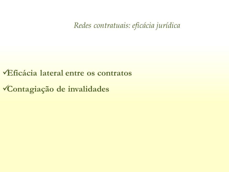 Redes contratuais: eficácia jurídica Eficácia lateral entre os contratos Contagiação de invalidades